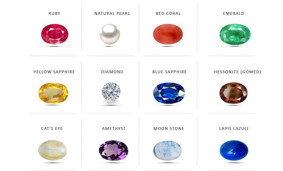 free gemstone recommendation