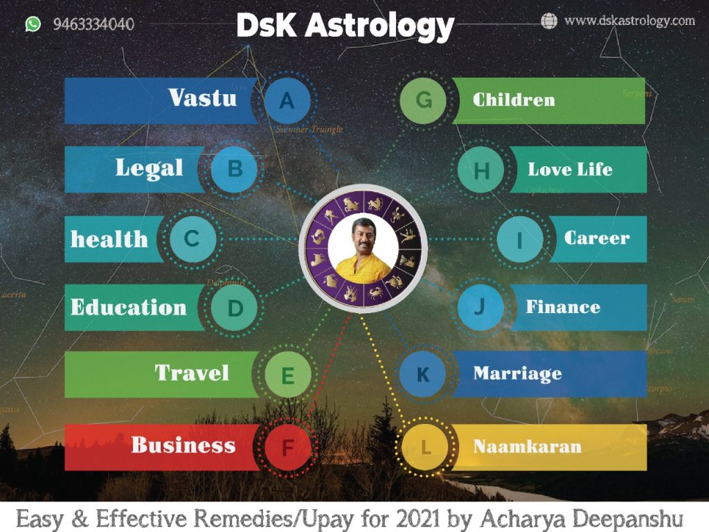 TalktoGoodAstrologer Astrology on Phone